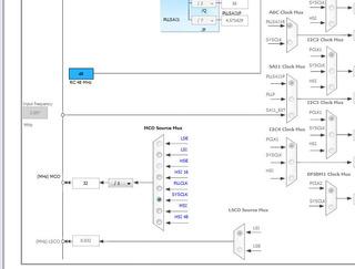 SYM32L452_HSIクロックがおかしい3.jpg